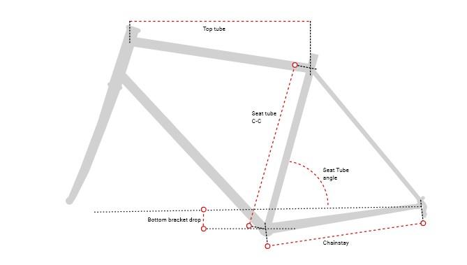 Seat Tube Diagram, Seat, Free Engine Image For User Manual ...